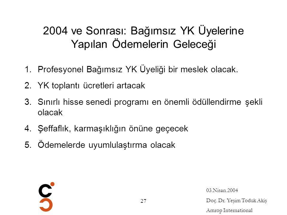 2004 ve Sonrası: Bağımsız YK Üyelerine Yapılan Ödemelerin Geleceği