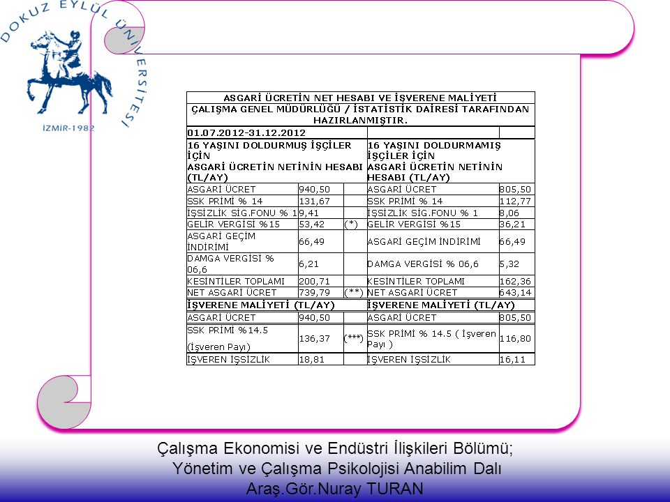 Çalışma Ekonomisi ve Endüstri İlişkileri Bölümü;