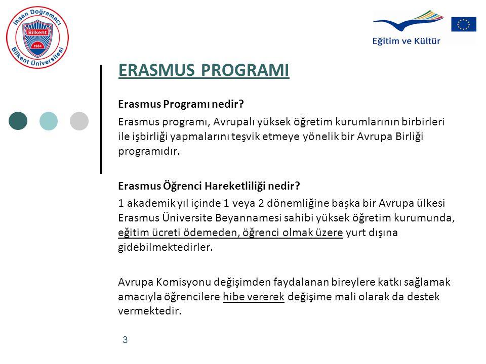 ERASMUS PROGRAMI Erasmus Programı nedir