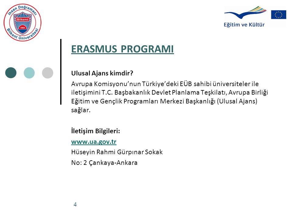 ERASMUS PROGRAMI Ulusal Ajans kimdir