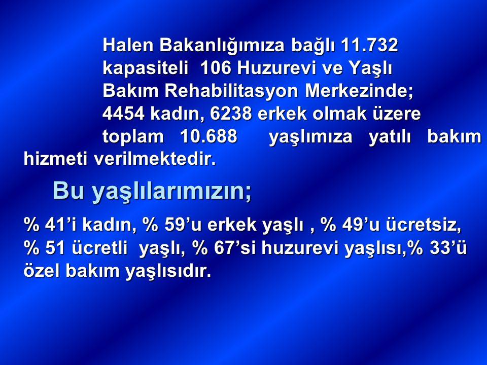 Halen Bakanlığımıza bağlı 11. 732. kapasiteli. 106 Huzurevi ve Yaşlı