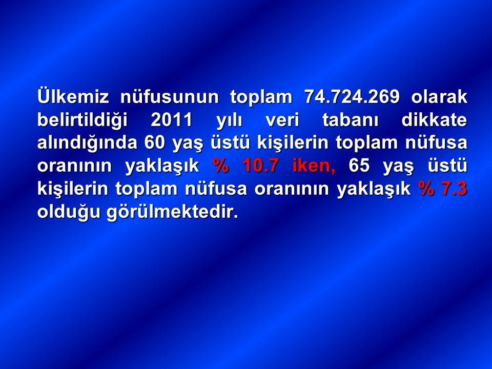 Ülkemiz nüfusunun toplam 74. 724