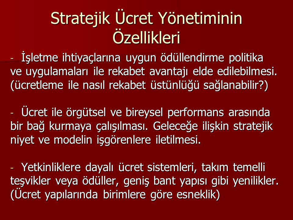 Stratejik Ücret Yönetiminin Özellikleri