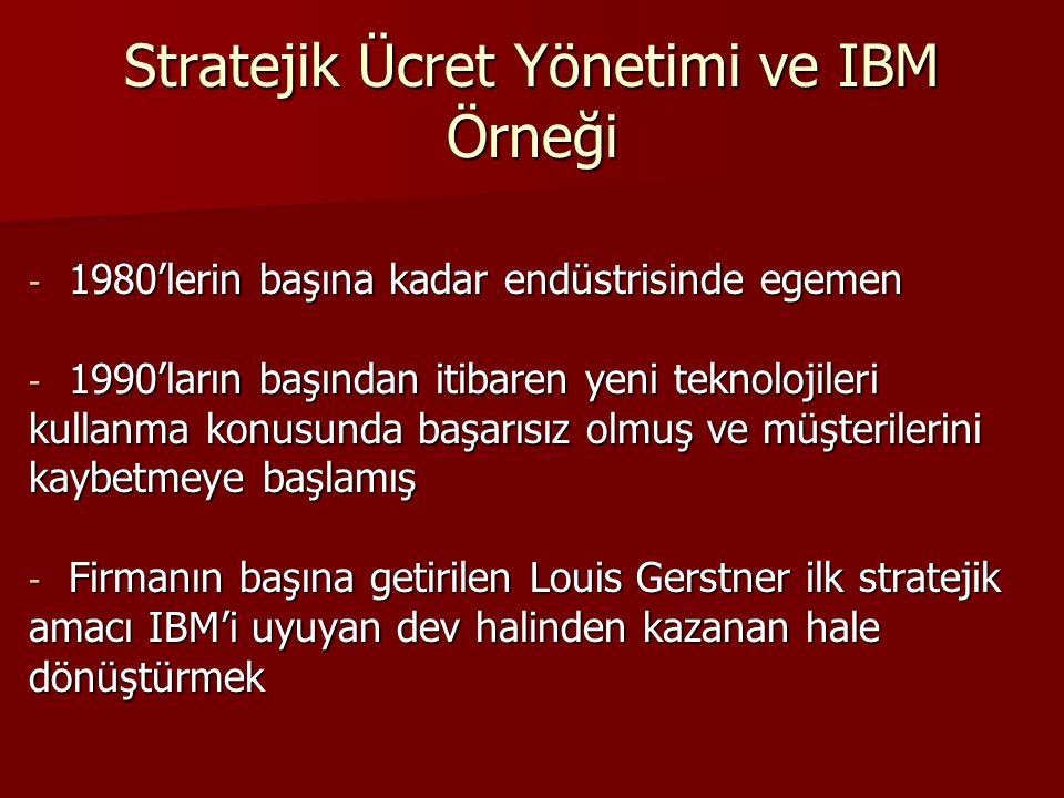 Stratejik Ücret Yönetimi ve IBM Örneği