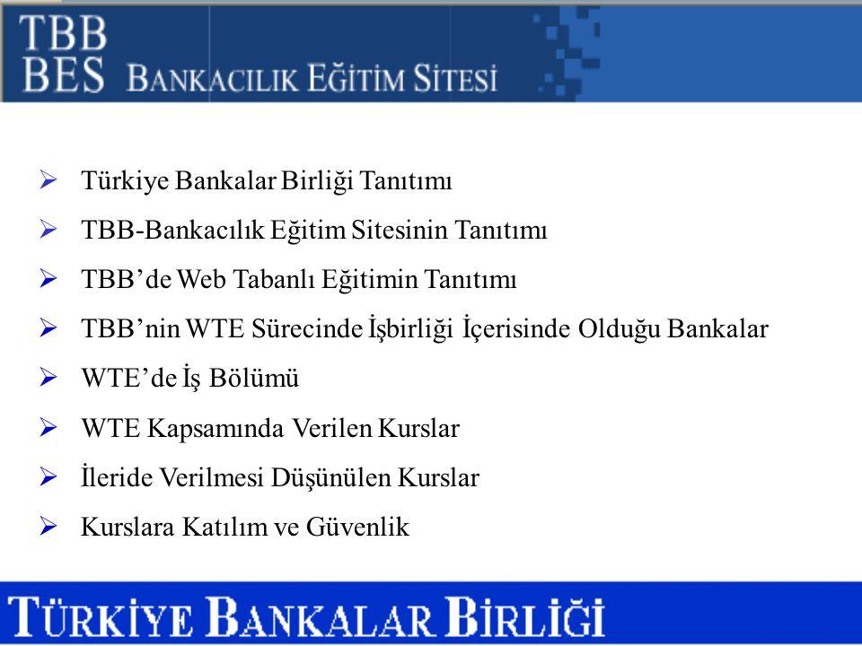 Türkiye Bankalar Birliği Tanıtımı
