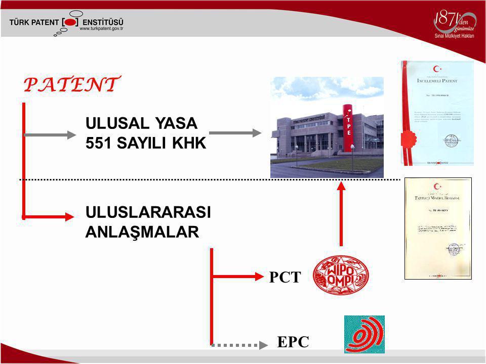 PATENT ULUSAL YASA 551 SAYILI KHK ULUSLARARASI ANLAŞMALAR PCT EPC