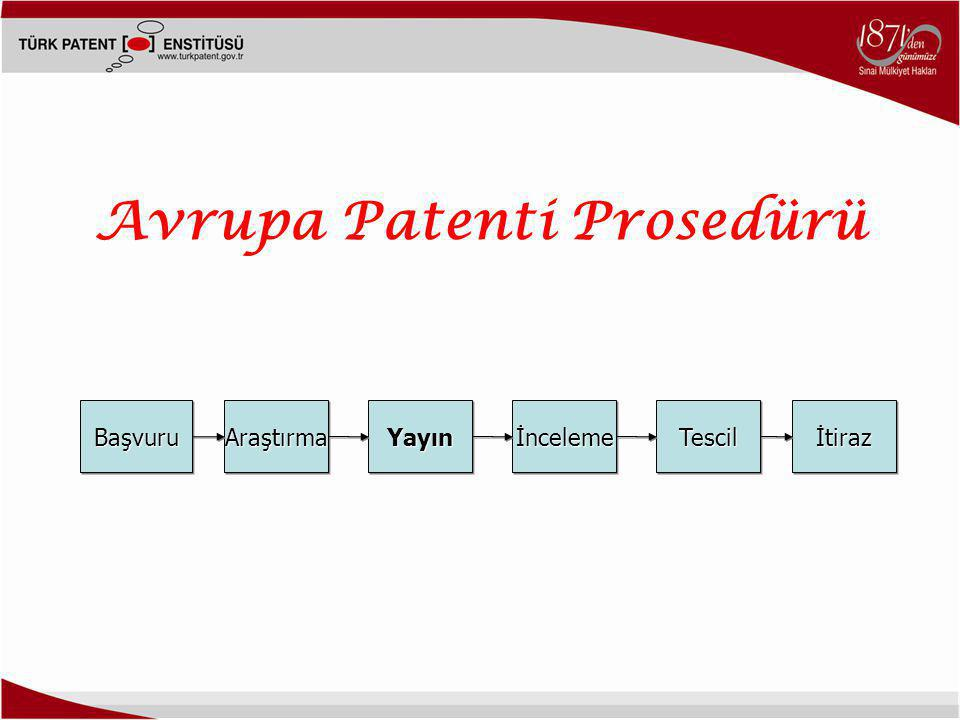 Avrupa Patenti Prosedürü
