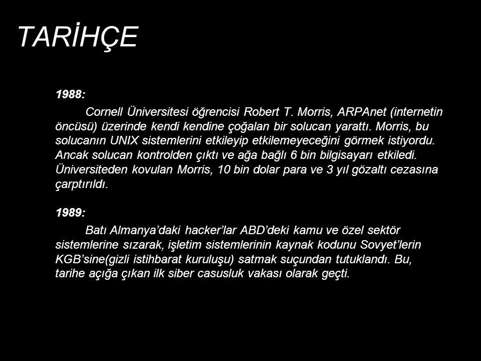 TARİHÇE 1988: