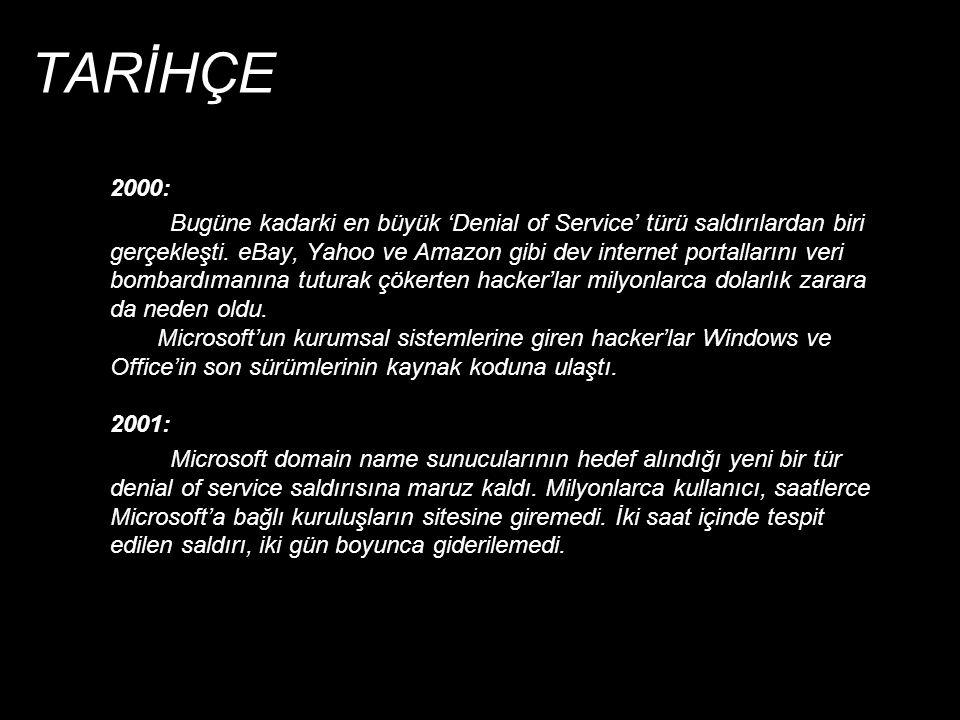 TARİHÇE 2000: