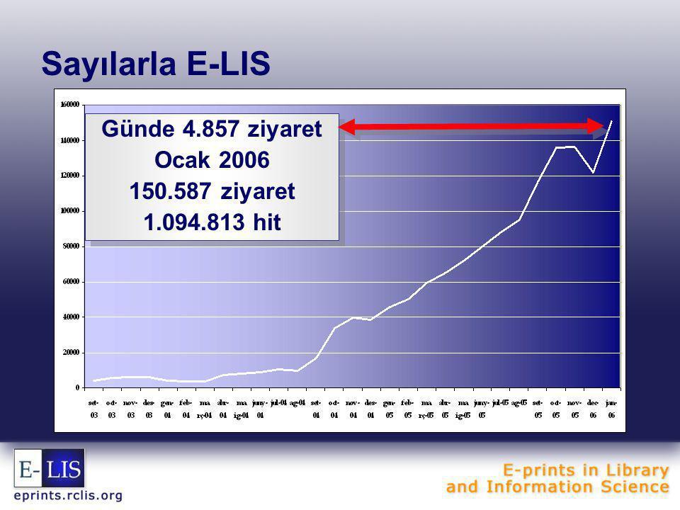 Sayılarla E-LIS Günde 4.857 ziyaret Ocak 2006 150.587 ziyaret