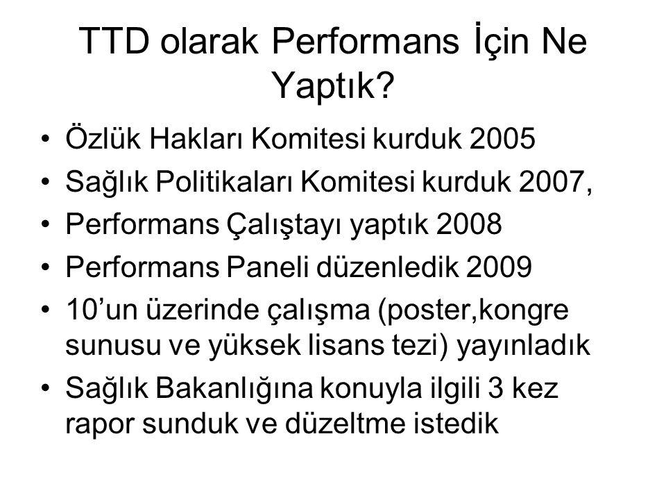 TTD olarak Performans İçin Ne Yaptık