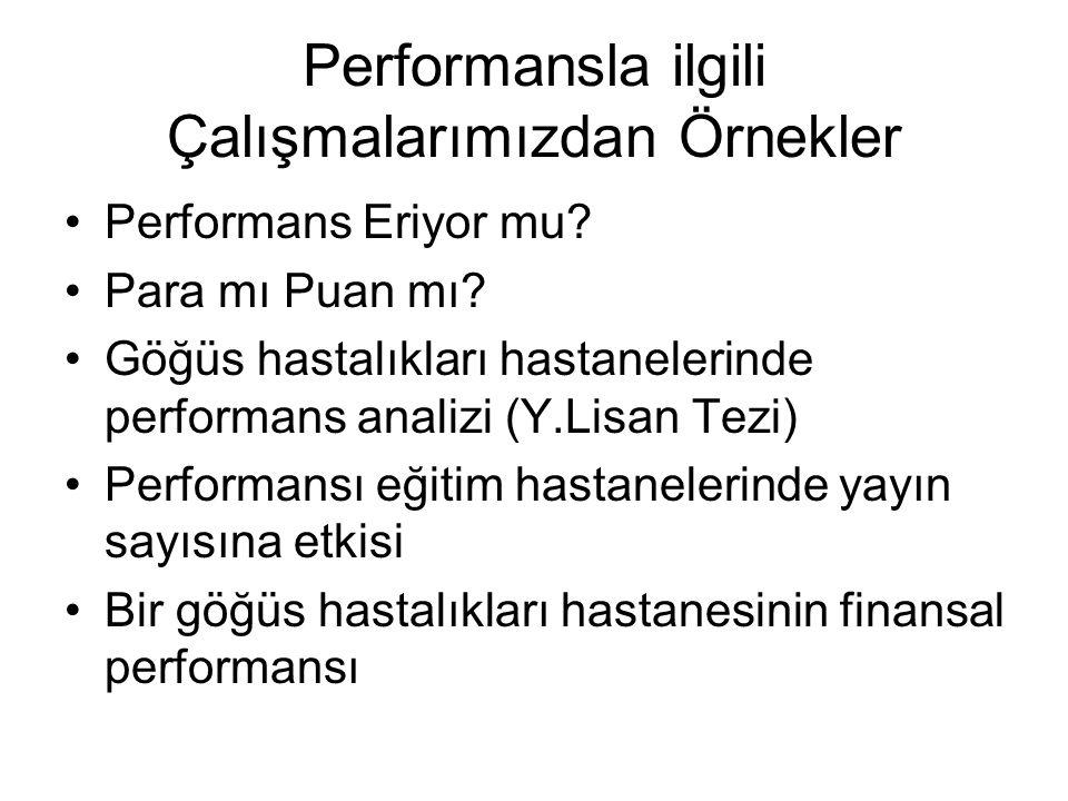 Performansla ilgili Çalışmalarımızdan Örnekler