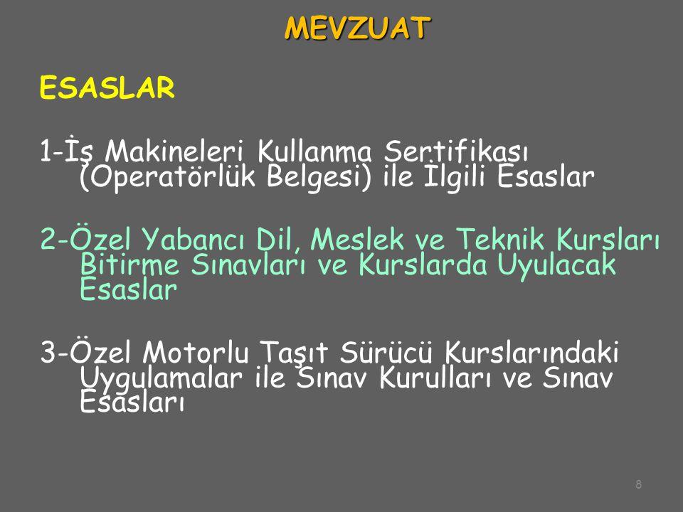 MEVZUAT ESASLAR. 1-İş Makineleri Kullanma Sertifikası (Operatörlük Belgesi) ile İlgili Esaslar.