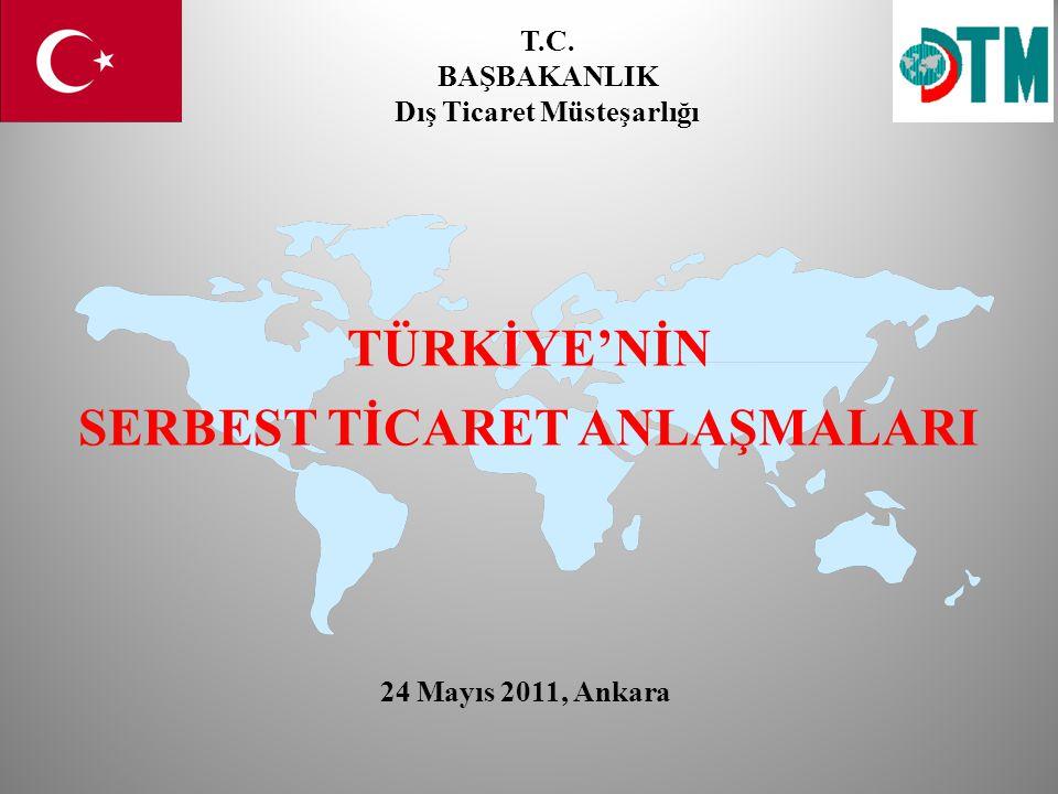 SERBEST TİCARET ANLAŞMALARI Dış Ticaret Müsteşarlığı