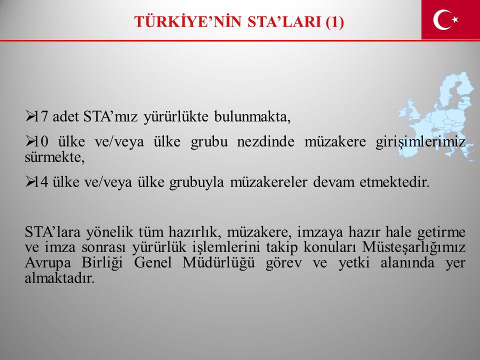 TÜRKİYE'NİN STA'LARI (1)