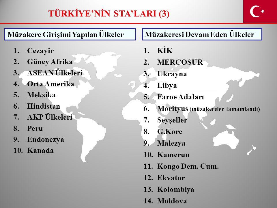 TÜRKİYE'NİN STA'LARI (3)
