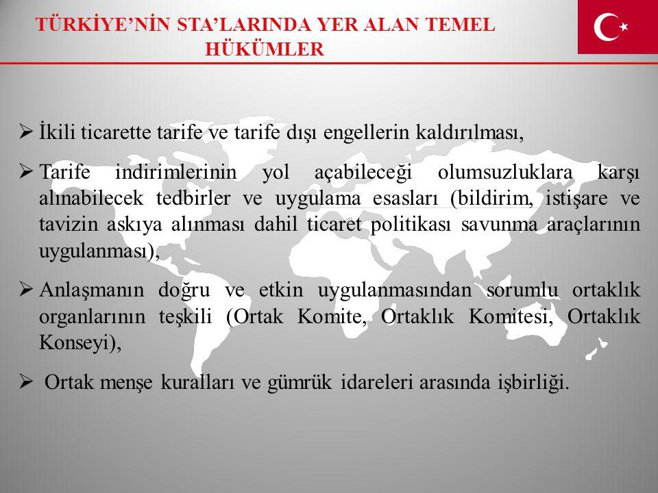 TÜRKİYE'NİN STA'LARINDA YER ALAN TEMEL HÜKÜMLER