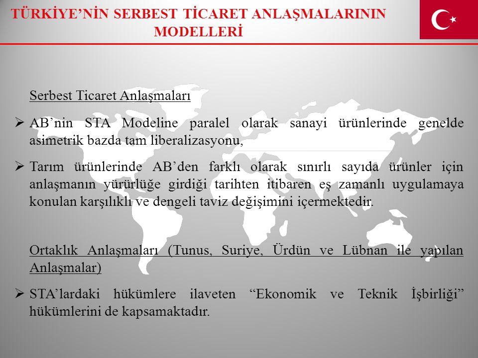 TÜRKİYE'NİN SERBEST TİCARET ANLAŞMALARININ MODELLERİ