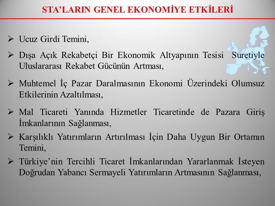 STA'LARIN GENEL EKONOMİYE ETKİLERİ