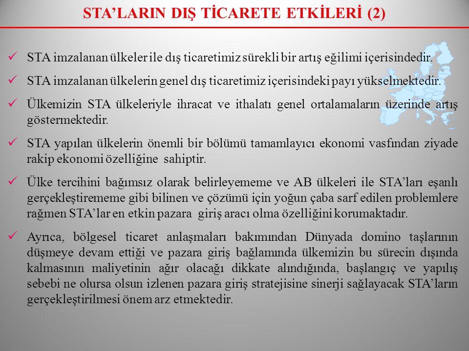 STA'LARIN DIŞ TİCARETE ETKİLERİ (2)