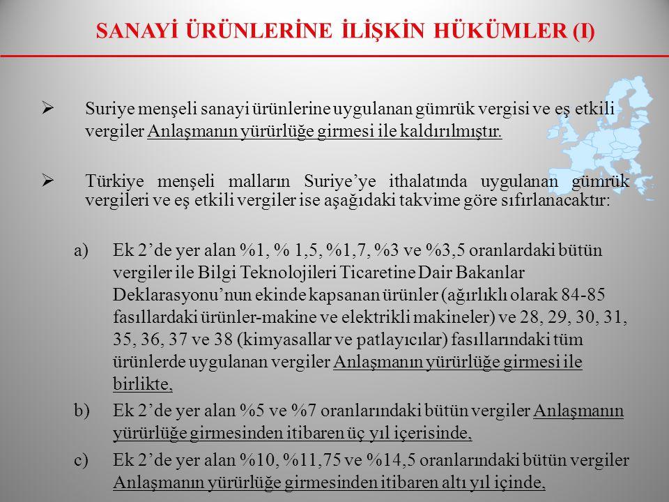 SANAYİ ÜRÜNLERİNE İLİŞKİN HÜKÜMLER (I)