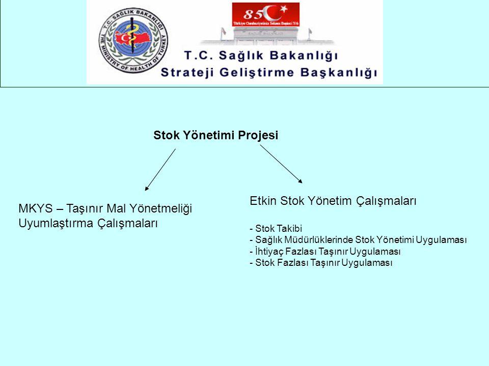 Etkin Stok Yönetim Çalışmaları MKYS – Taşınır Mal Yönetmeliği