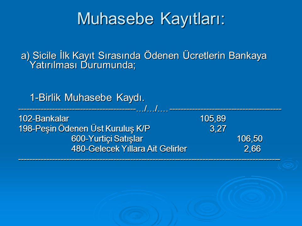 Muhasebe Kayıtları: a) Sicile İlk Kayıt Sırasında Ödenen Ücretlerin Bankaya Yatırılması Durumunda; 1-Birlik Muhasebe Kaydı.