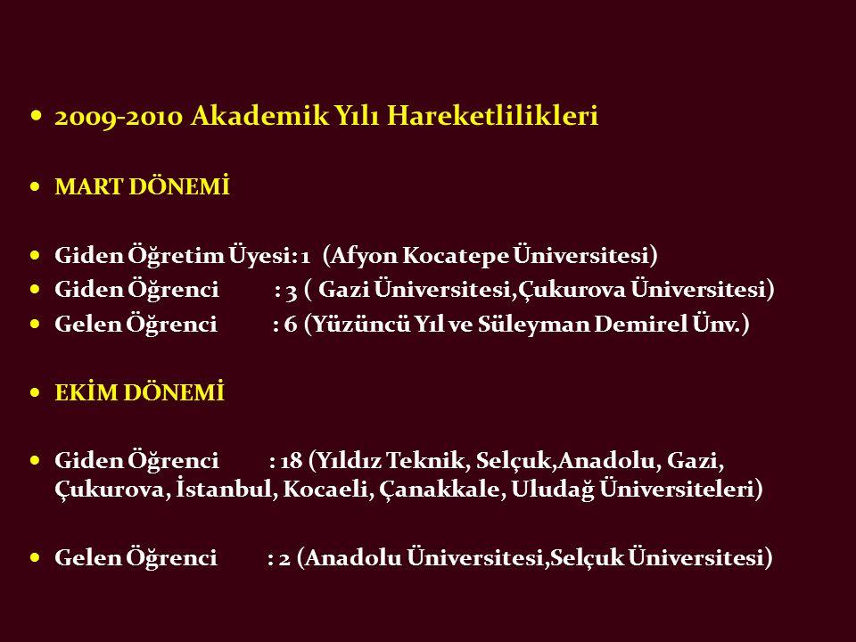 2009-2010 Akademik Yılı Hareketlilikleri