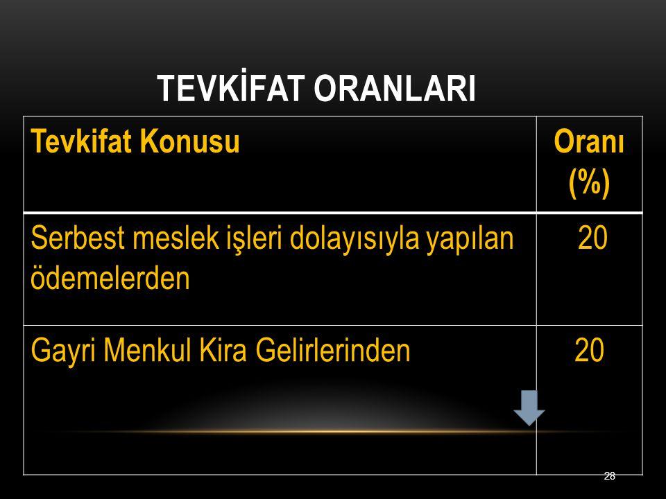 TEVKİFAT ORANLARI Tevkifat Konusu Oranı (%)