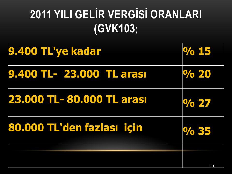 2011 YILI GELİR VERGİSİ ORANLARI (GVK103)