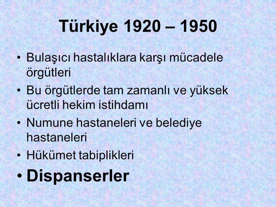 Türkiye 1920 – 1950 Dispanserler