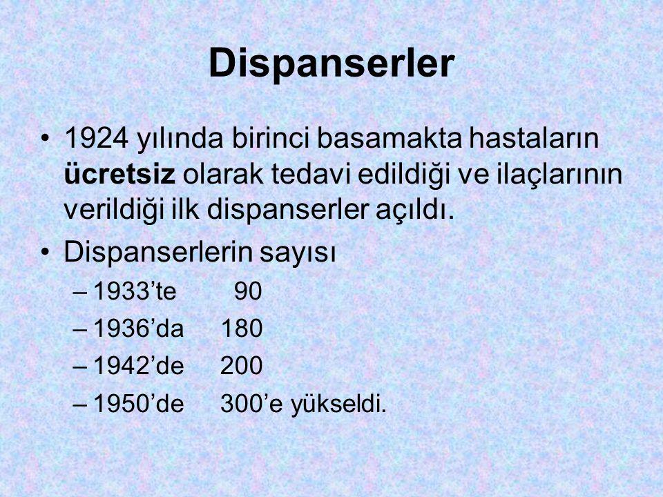 Dispanserler 1924 yılında birinci basamakta hastaların ücretsiz olarak tedavi edildiği ve ilaçlarının verildiği ilk dispanserler açıldı.
