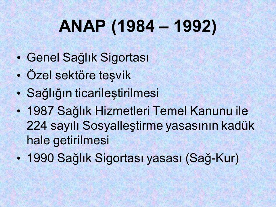 ANAP (1984 – 1992) Genel Sağlık Sigortası Özel sektöre teşvik