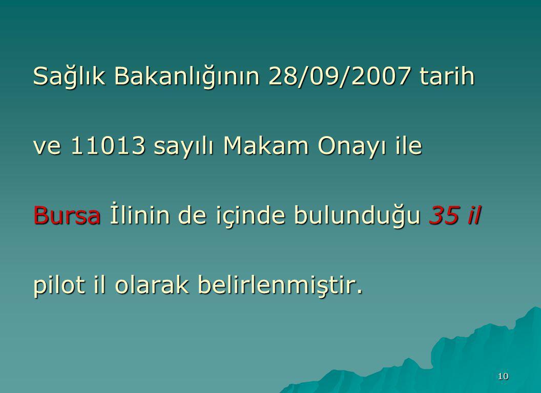 Sağlık Bakanlığının 28/09/2007 tarih