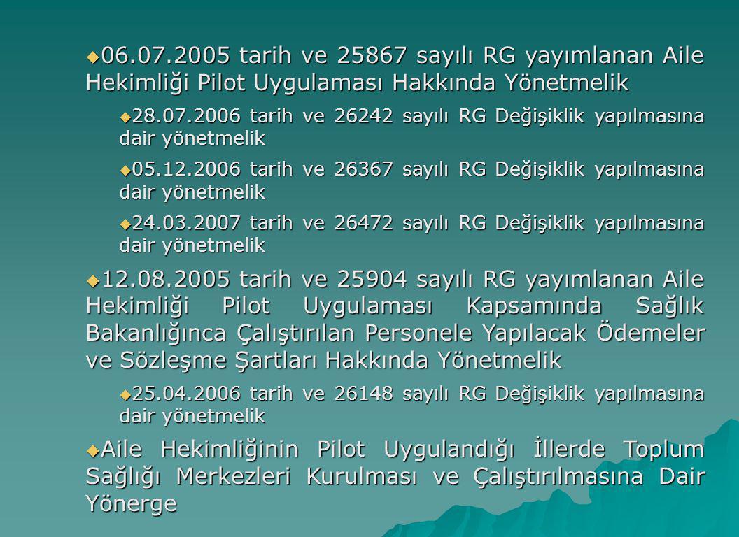 06.07.2005 tarih ve 25867 sayılı RG yayımlanan Aile Hekimliği Pilot Uygulaması Hakkında Yönetmelik