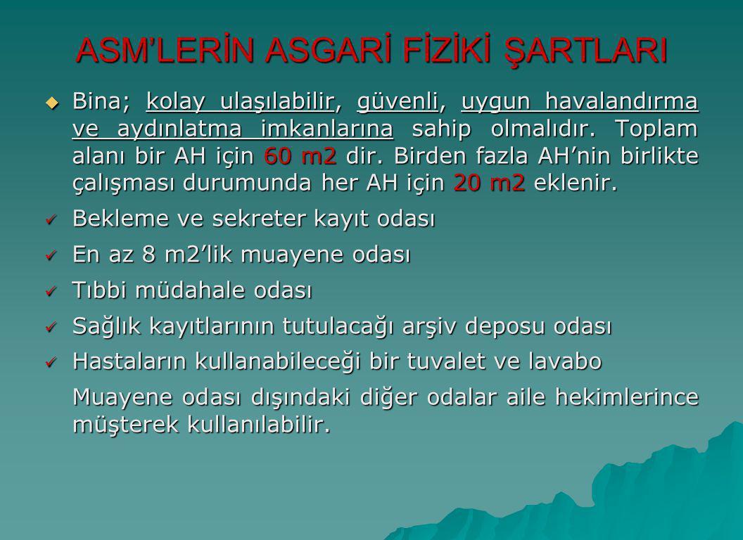 ASM'LERİN ASGARİ FİZİKİ ŞARTLARI