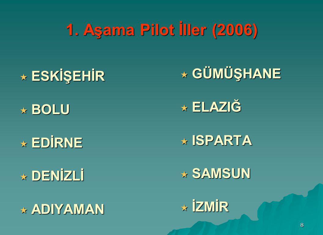 1. Aşama Pilot İller (2006) GÜMÜŞHANE ESKİŞEHİR ELAZIĞ BOLU ISPARTA