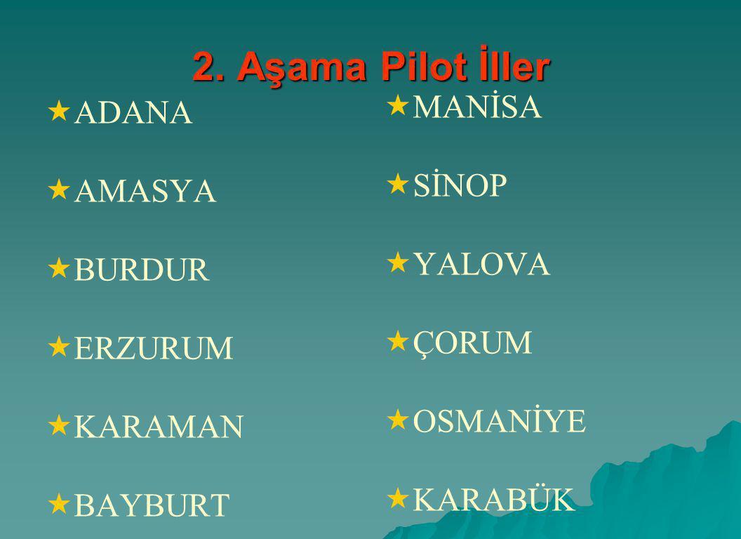 2. Aşama Pilot İller MANİSA ADANA SİNOP AMASYA YALOVA BURDUR ÇORUM