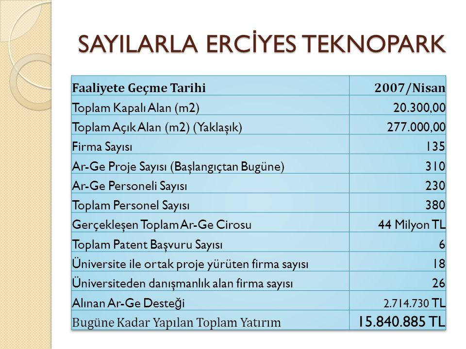 SAYILARLA ERCİYES TEKNOPARK
