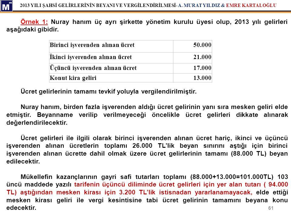 Örnek 1: Nuray hanım üç ayrı şirkette yönetim kurulu üyesi olup, 2013 yılı gelirleri aşağıdaki gibidir.