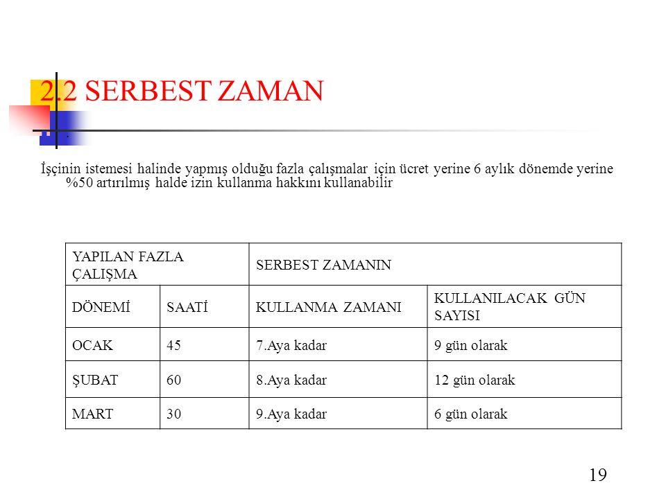 2.2 SERBEST ZAMAN .