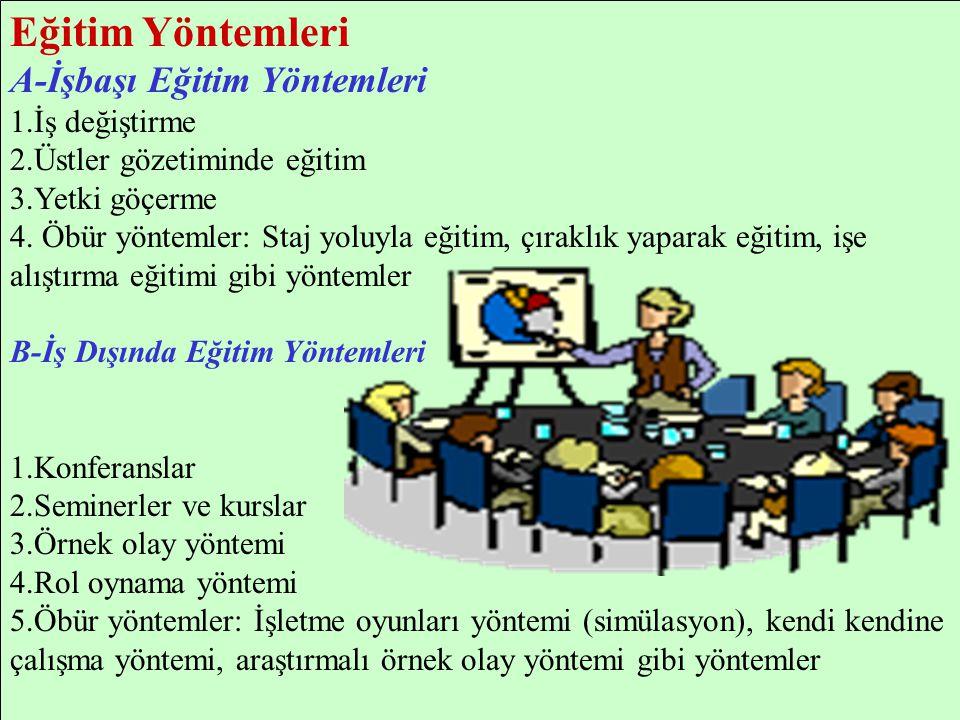 Eğitim Yöntemleri A-İşbaşı Eğitim Yöntemleri 1.İş değiştirme
