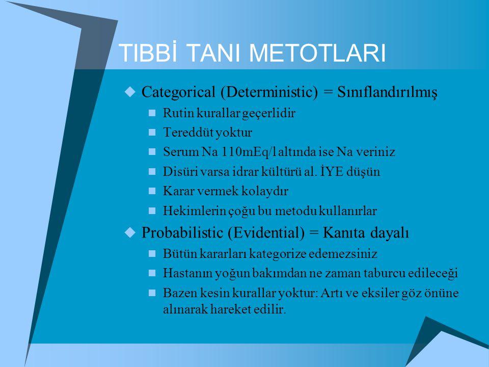 TIBBİ TANI METOTLARI Categorical (Deterministic) = Sınıflandırılmış