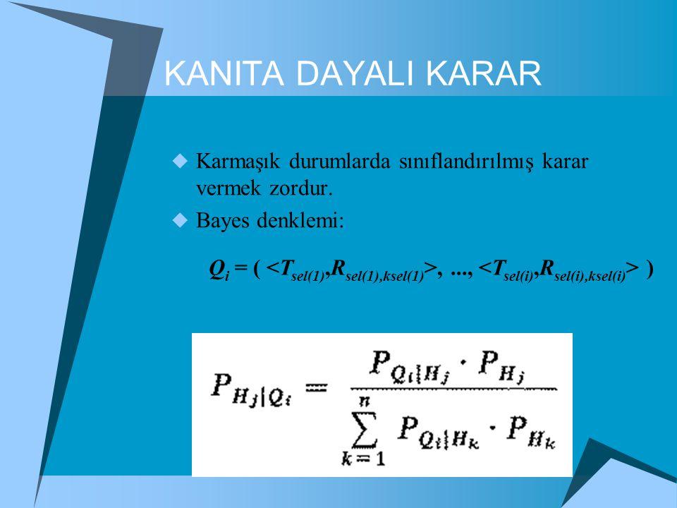 KANITA DAYALI KARAR Karmaşık durumlarda sınıflandırılmış karar vermek zordur. Bayes denklemi: