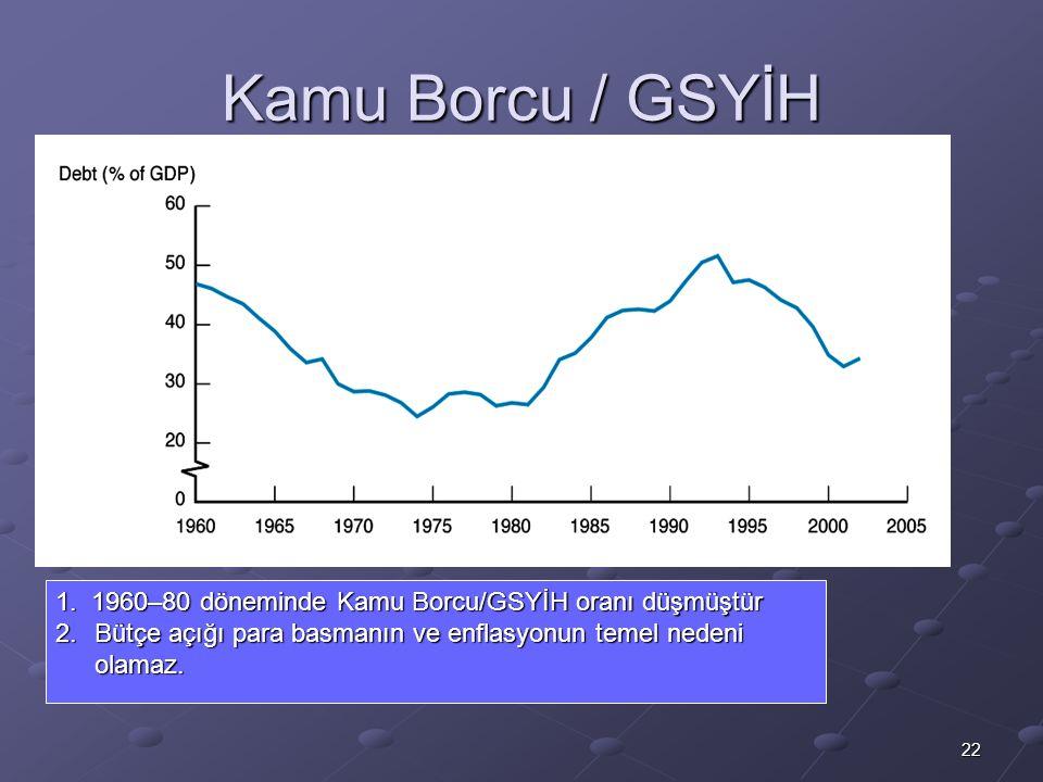 Kamu Borcu / GSYİH 1. 1960–80 döneminde Kamu Borcu/GSYİH oranı düşmüştür.