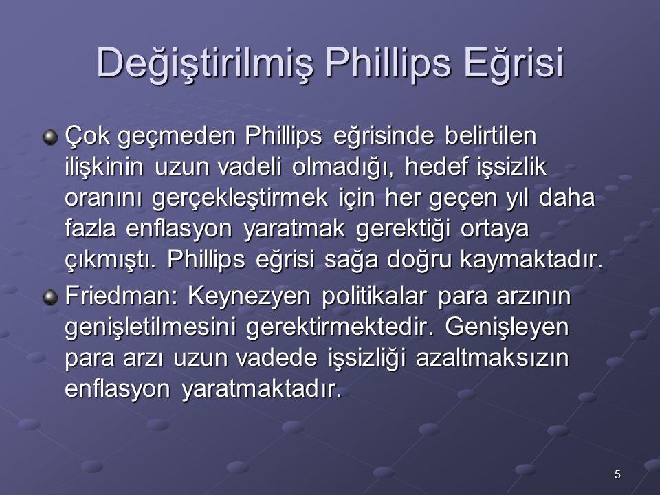 Değiştirilmiş Phillips Eğrisi