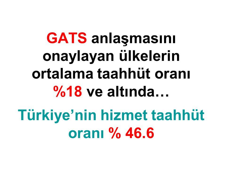 GATS anlaşmasını onaylayan ülkelerin ortalama taahhüt oranı %18 ve altında… Türkiye'nin hizmet taahhüt oranı % 46.6