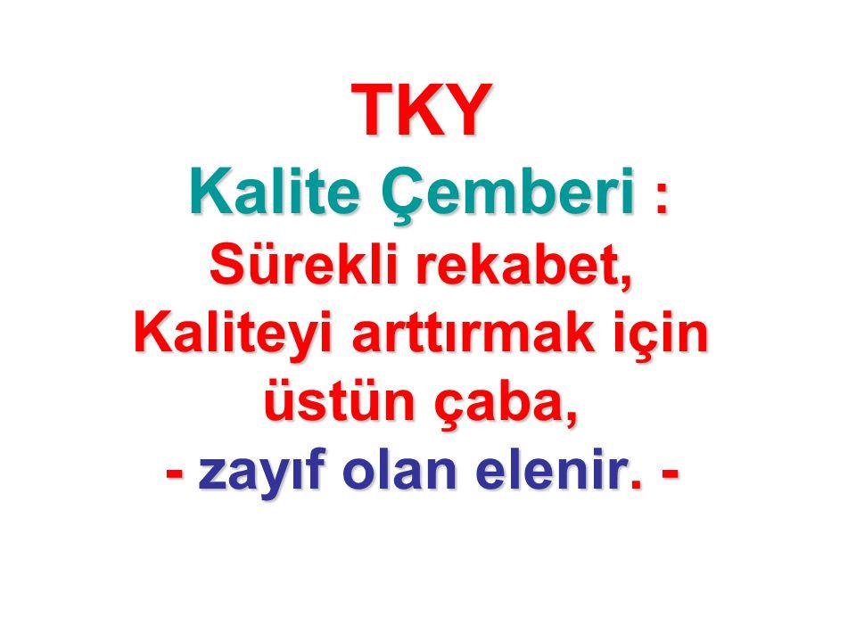 TKY Kalite Çemberi : Sürekli rekabet, Kaliteyi arttırmak için üstün çaba, - zayıf olan elenir. -