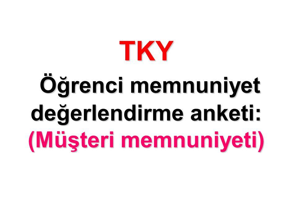 TKY Öğrenci memnuniyet değerlendirme anketi: (Müşteri memnuniyeti)