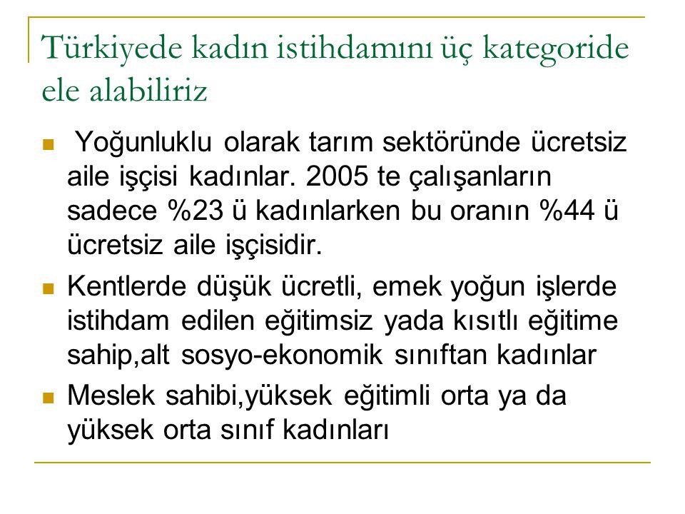 Türkiyede kadın istihdamını üç kategoride ele alabiliriz